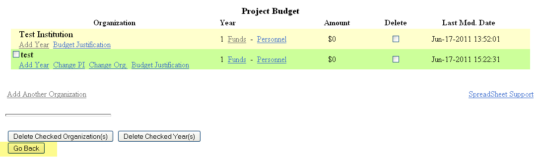 Project Budget table displaying organizations, funds, and options to edit